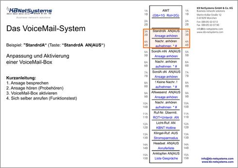Anpassung und Aktivierung einer VoiceMail-Box