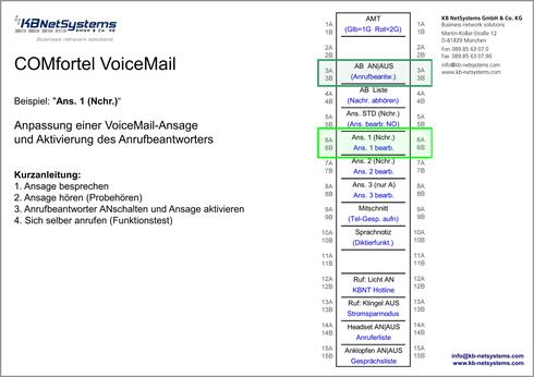 Anpassung und Aktivierung einer VoiceMail-Ansage