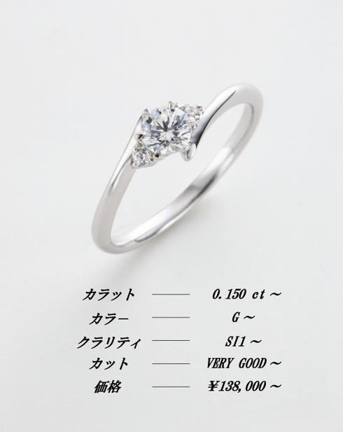 婚約指輪夢