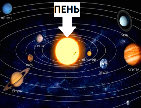 4,5 Солнечная система подобна морской РАковине Image