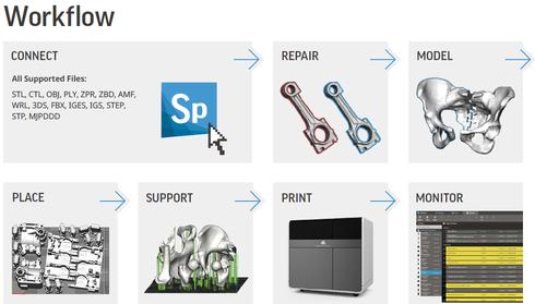 3D Sprint 2.0 3D Druckdaten aufbereiten, reparieren und ausdrucken