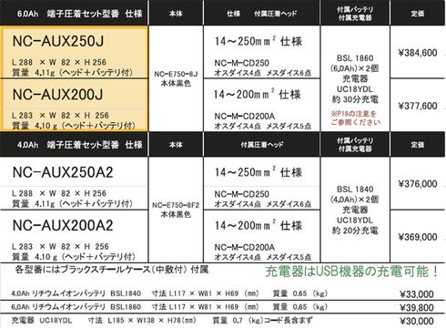 西田製作所 NC-AUX250J西田製作所 NC-AUX250J 6.0Ahバッテリ/14-250mm2仕様