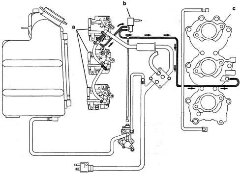 регулировка карбюратора к лодочному мотору