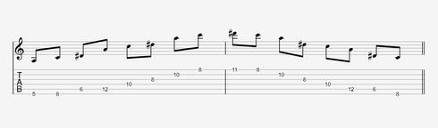 Diagonale Arpeggios auf der Gitarre - Pattern 1 vermindert