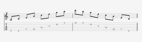 Diagonale Arpeggios auf der Gitarre - Pattern 1 in Moll