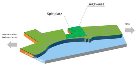 3D-Modell des Hoerleparks
