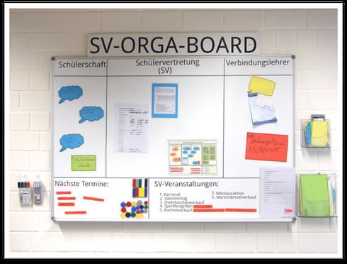 Das von Hr. Steinhanses entwickelte SV-Orga-Board erleichtert die Kommunikation untereinander enorm.