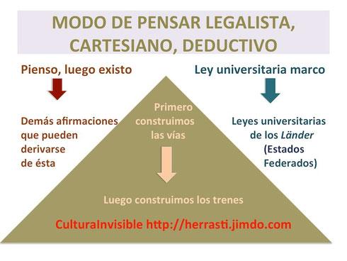 ©Natalia Pérez de Herrasti  Inducción y deducción en la Comunicación intercultural