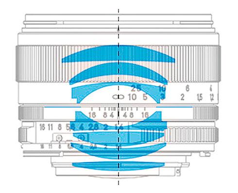 Оптическая схема (с сайта Zeiss)
