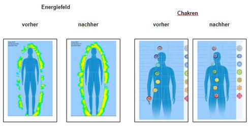 Auf den Bildern nach der Anwendung der Svetliza-S sieht man deutliche Transformationen des Energiefeldes und Ausrichtung der Chakren.