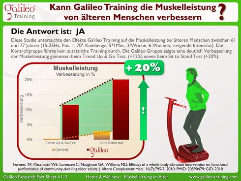 Praxis für Osteopathie und Kinderosteopathie Duisburg Moers Krefeld Düsseldorf - Fit im Alter mit Galileo Vibrationstraining für Seniorinnen und Senioren