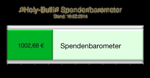 Spendenbarometer Holy-Bulli Tour-Bus ulf hartmann Spendenstand aktuell