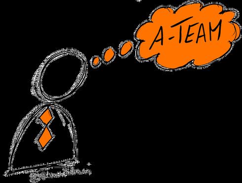 Projektmanagement – Teams werden im Alltag geformt – © Bianca Fuhrmann – Projekt-Voodoo ®