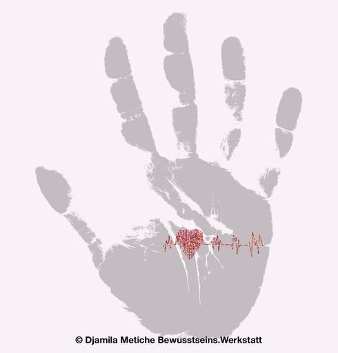 Portaltag 10. Mai 2021: Aus dem Herzen handeln