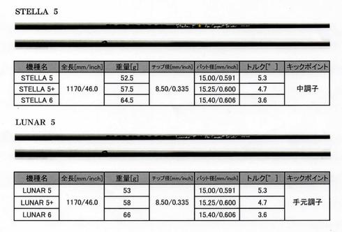 Roddioコンパクトドライバー用シャフトStella5 & Lunar5スペック表