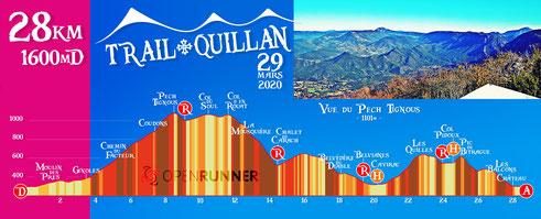 Trail Quillan 2020 - Trail 28km - Profil du parcours