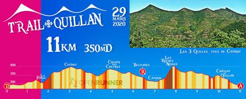 Trail Quillan 2020 - Trail 11km - Profil du parcours