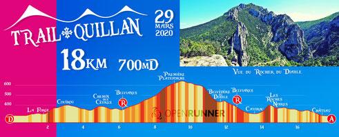 Trail Quillan 2020 - Trail 18km - Profil du parcours