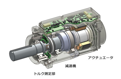 ROBOTEC UNISERVO ユニサーボの内部構造