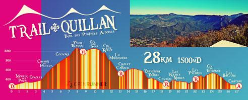 Trail Quillan 2017 - Profil du 28km