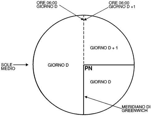 Figura 4.18 - 18:00 UTC
