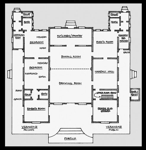 Guruprasad floor plans - courtesy of MN Publ. Not to scale