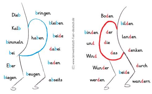 b oder d Übungen - Lernwerkstatt für Deutsch