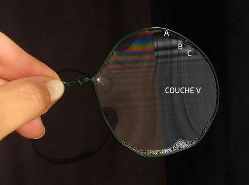 Couleurs interférentielles d'un film de savon