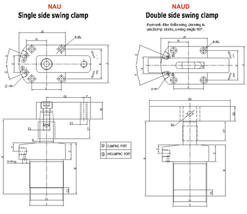CAD NAU-Serie