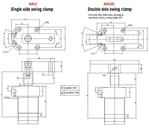 CAD NAU-Series