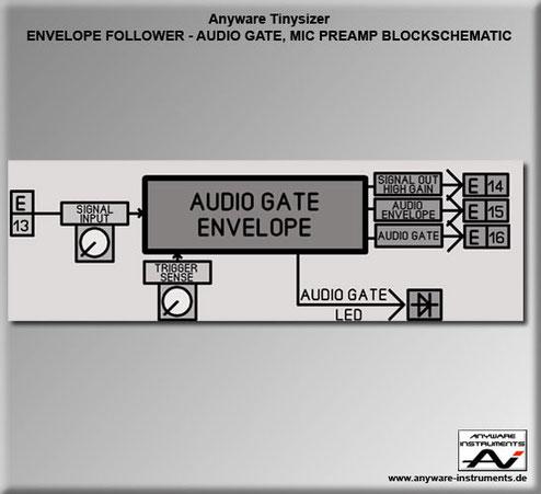 TINYSIZER -  audio gate, envelope follower and microphone preamp analog modular synthesizer module - Block