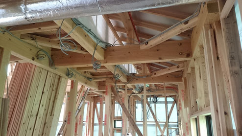 住宅電気配線工事