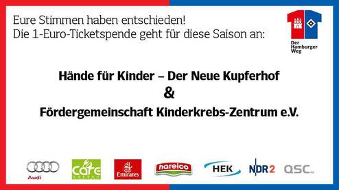 HSV-Stiftung 1-Euro-Ticketspende an Hände für Kinder e.V. und Fördergemeinschaft Kinderkrebs-Zentrum e.V.