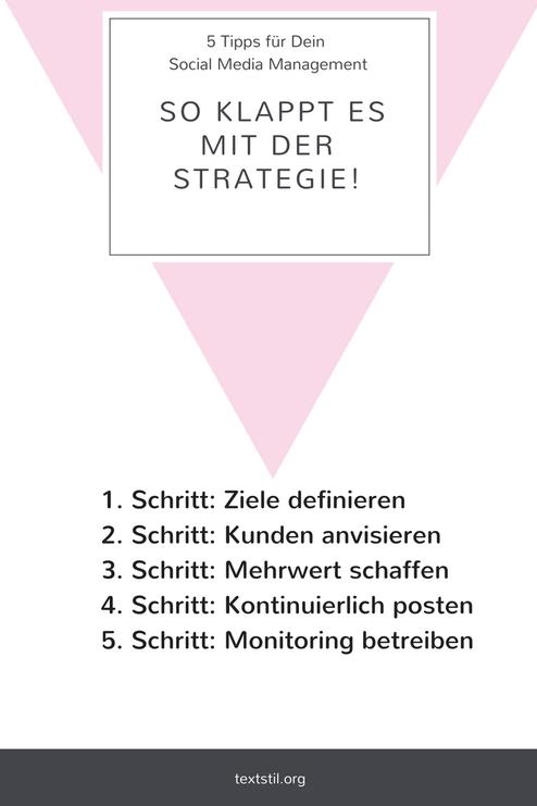 5 Tipps für Deine Social Media Strategie