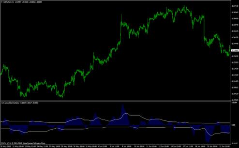 777 binary options indicator for mt4 | GOOD VIAJES