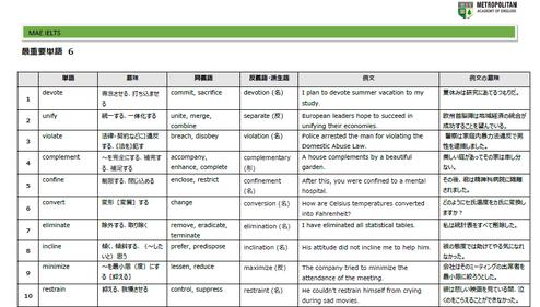 オンライン上でシェア可能なIELTS オリジナル英熟語集