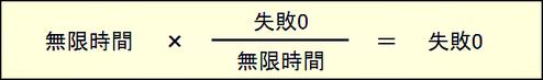 無限時間×無限時間分の失敗0=失敗0