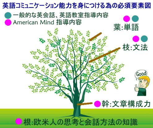 こども 小学生 英語教室 英会話 福岡 早良区 西区 英検 TOEIC マンツーマン 個人 格安 プライベート ビジネス