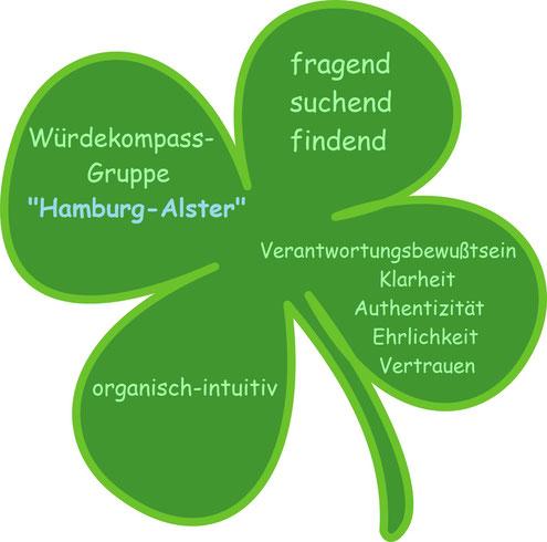 Das Kleeblatt derWürdekompass-Gruppe Hamburg-Alster