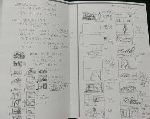 誰が何のために見てどんな気持ちを得る映像かというコンセプトをまず考えて(左ページ上)、映像の流れをメモ(左ページ下)した後、人と打ち合わせられるように絵コンテ化(右ページ)。半分眠りながら書いたので字が汚い。