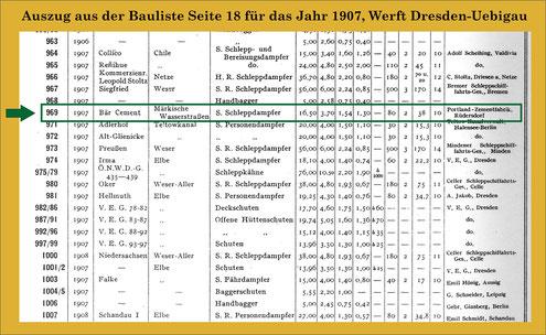Bauliste der Werft Dreden-Uebigau. Mit Baunummer 969 wird der Stapellauf des Eisbrechers Samland dokument wird.