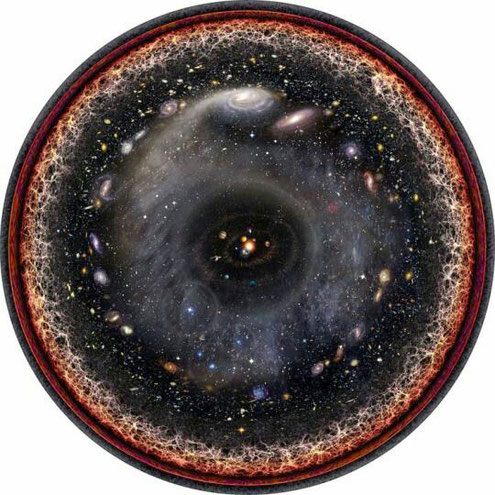 2016 ; the known universe