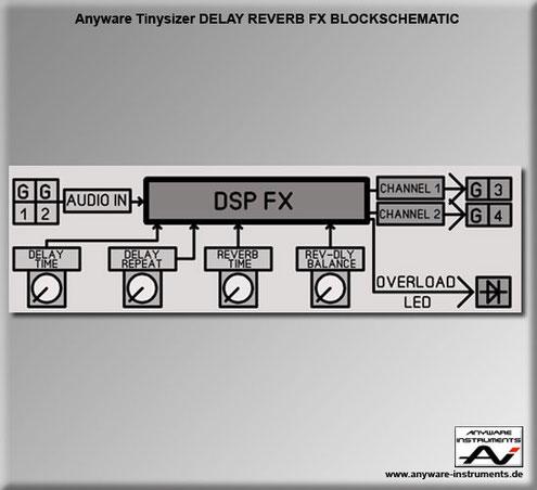 TINYSIZER - DSP reverb delay analog modular synthesizer module - Block