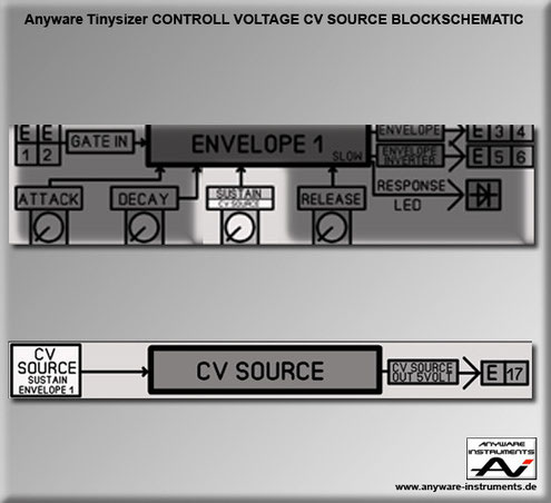 TINYSIZER - Voltage Source - Block