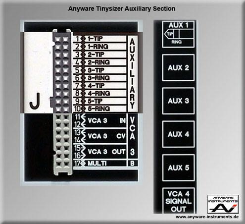 TINYSIZER - 6 X Auxiliary module