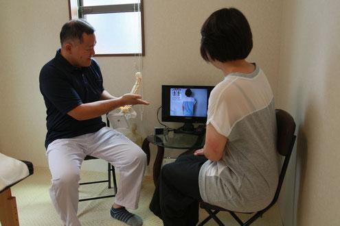 あなたの慢性腰痛・つらい肩こりの説明 モニター 画像