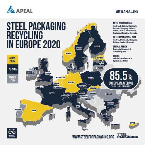 metal recycling HUBER Packaging
