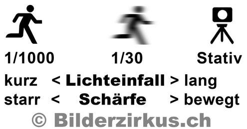 Belichtungszeit  (Copyright Bilderzirkus.ch)