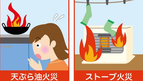 天ぷら油火災に有効な消火器
