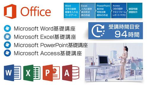 Microsoft Office 基礎コースの概要図